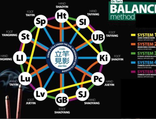 Nieuwe behandelmethode: Dr. Tan's Balans methode